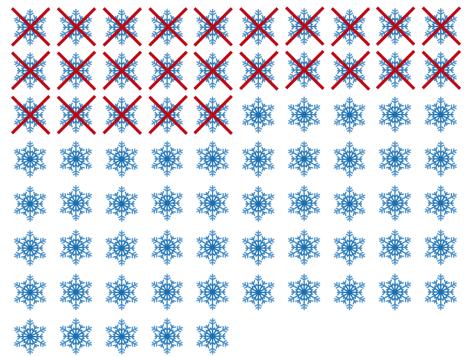 50 talve