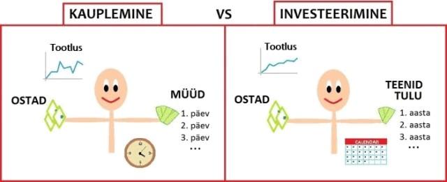 Investor või kaupleja?