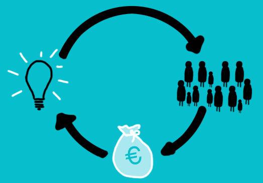 kasuta kogukondlikku rahastust