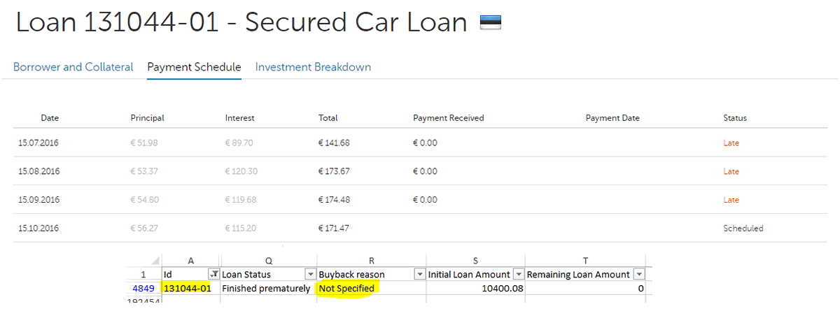 Mogo defaulted loan not specified