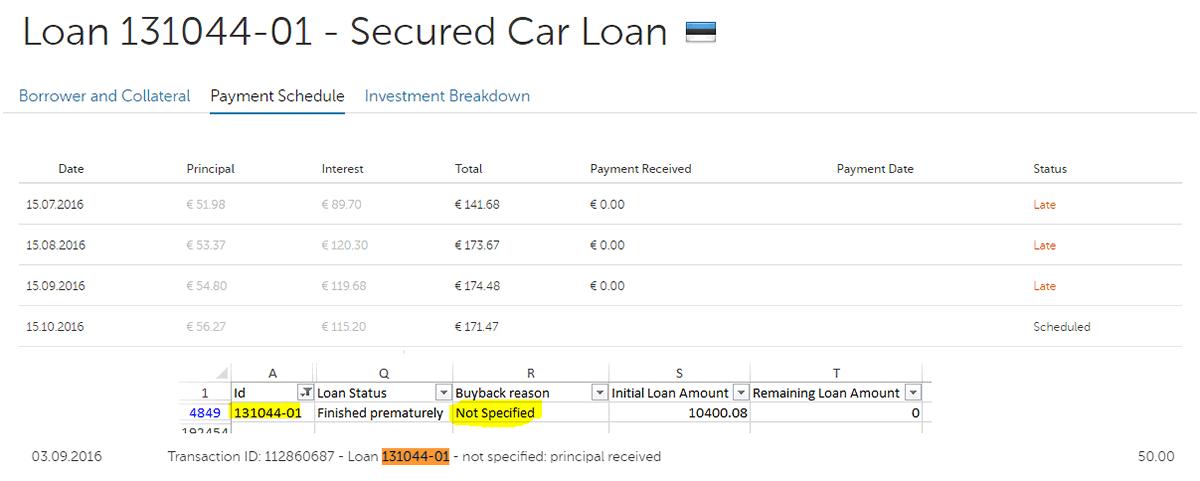 Mogo defaulted loan not specified