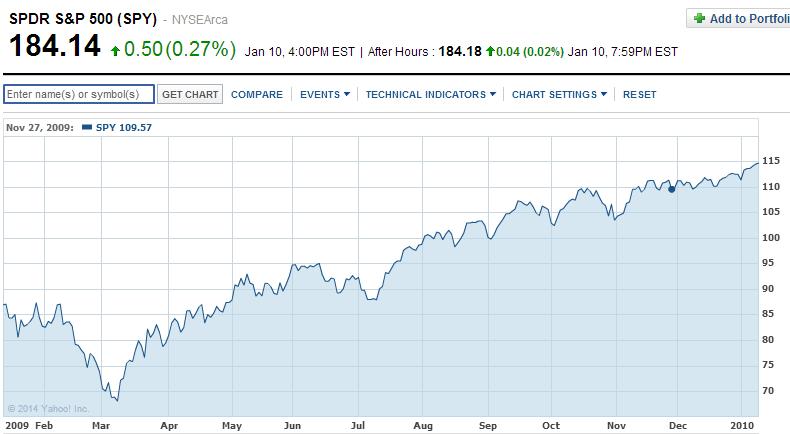 risk börsil investeerimisel